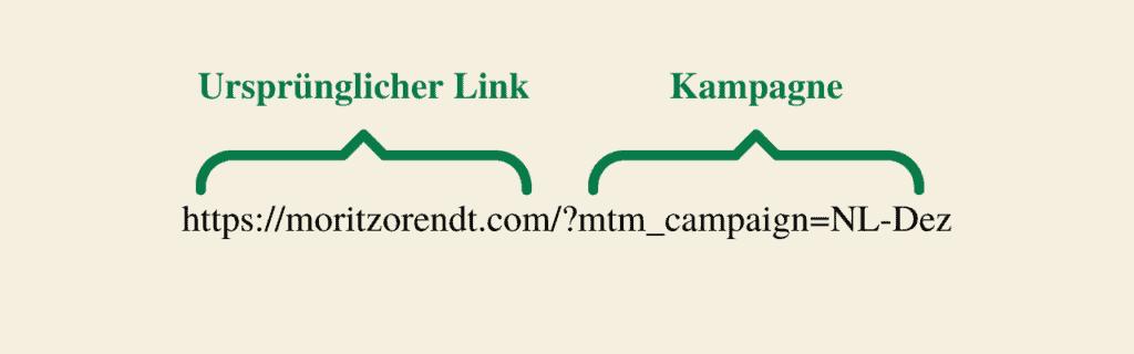 Beispiel für einen Kampagnen-Link von Matomo